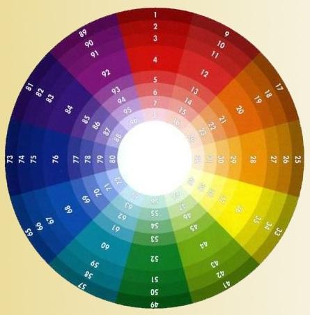 Цветовая гамма - таблицы сочетания цветов в интерьере